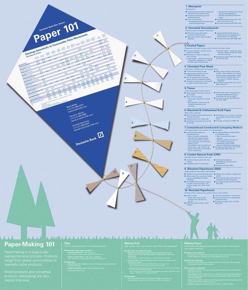 Paper Poster Kite