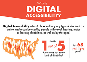 GET Accessible Web Design